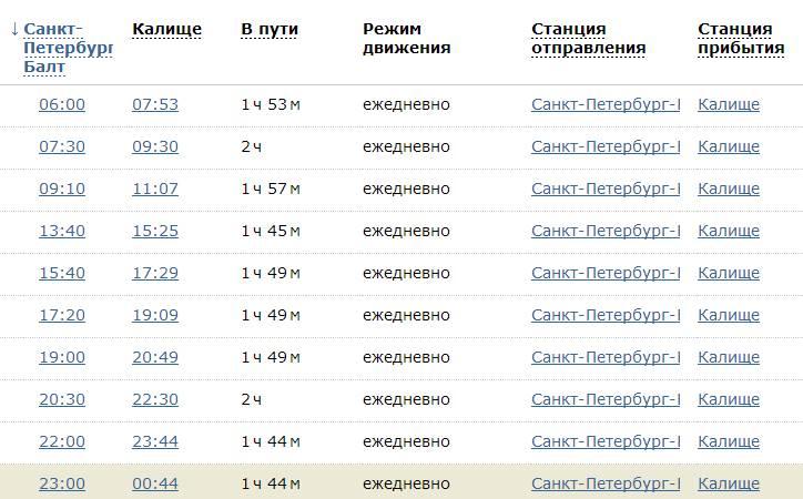 расписание электричек ломоносов санкт петербург мужской парфюм