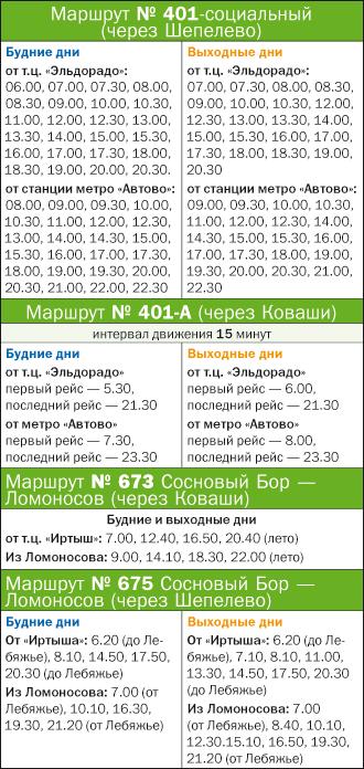 расписание автобуса 146 киров сосновый на 2017